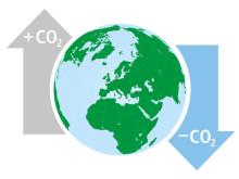 Klimakompensasjon – en måte å kjøpe seg fri på?