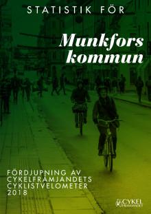 Munkfors kommun