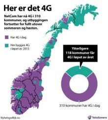 4G i 310 kommuner