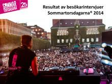 Marknadsundersökning Sommartorsdagarna® 2014