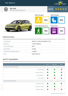 Volkswagen Golf Euro NCAP datasheet Dec 2019