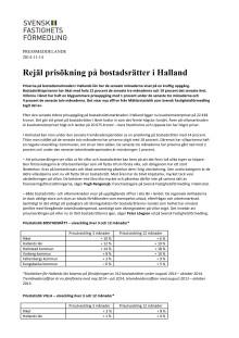 Rejäl prisökning på bostadsrätter i Halland