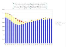 Statistiken visar att vi behöver de utvisningshotade ungdomarna