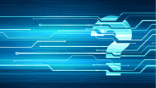 Five questions you should be asking about your business' cyber resilience
