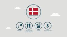 Flere ruter, flere arbejdspladser og øget vækst – ny video forklarer, hvorfor et stærkt Norwegian er vigtigt for Danmark