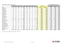 Vismas månadsrapport för nyföretagandet (mars 2012)