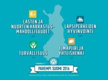 Parempi Suomi 2016: pienillä eleillä ja teoilla autat