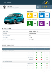 Volkswagen up! Euro NCAP datasheet Dec 2019