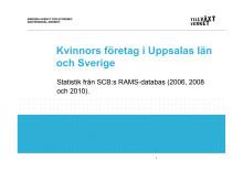 Antal företag som drivs av kvinnor resp män 2006-2010 Uppsala