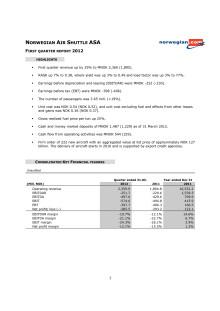 Norwegian Q1 12 rapport