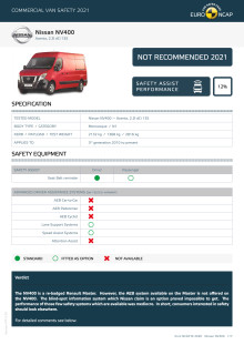 Euro NCAP Commercial Van Testing - Nissan NV400 datasheet