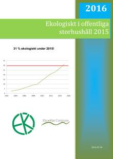 Kortrapport Ekomatsligan 2016