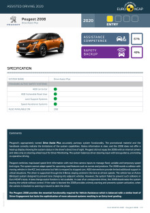 Peugeot 2008 Euro NCAP Assisted Driving Grading datasheet