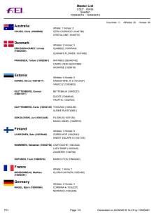 Master List CSI3* - Borås - Gina Tricot Grand Prix