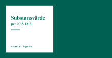 Substansvärde per 2018-12-31