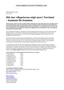 Här har villapriserna stigit mest i Norrland  – kommun för kommun