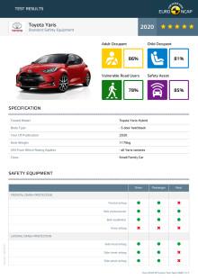 Toyota Yaris Euro NCAP datasheet Sept 2020