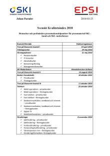 Svenskt Kvalitetsindex 2010