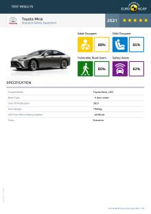 Toyota_Mirai_2021_Datasheet.pdf