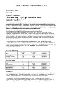 """Mäklare i Jönköping: """"Fortsatt högt tryck på bostäder trots amorteringskravet"""""""