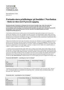 Fortsatta stora prisökningar på bostäder i Norrbotten - Boden tar täten med 25 procents uppgång