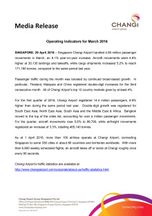 Operating Indicators for March 2016
