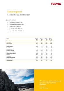 Svevia Delårsrapport kvartal 1 2017