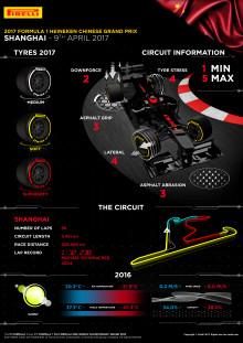 Inför Kinas Grand Prix, 7-9 april