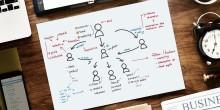 Tre tips för företag som vill digitalisera