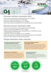 Green Cargo bokslutskommuniké 2020