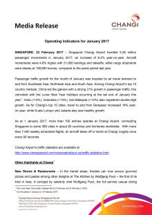 Operating Indicators for January 2017