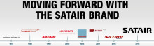 Moving forward with the Satair brand