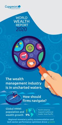 WWR-2020-Infographics