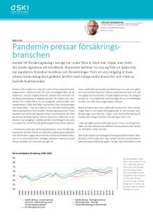Pandemin pressar försäkringsbranschen