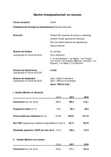 Maritim Hotelgesellschaft en resumen  2019