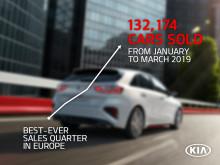 Beste kvartal noensinne for Kia Motors Europe.