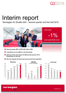 Norwegian Second Quarter Report 2016