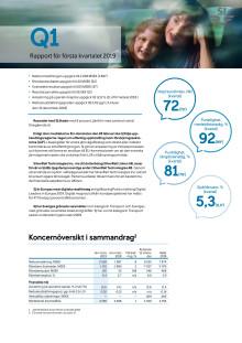 SJ Kvartalsrapport 1 2019