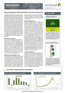 Barometer: Svag udvikling på aktiemarkedet trods stærk økonomi