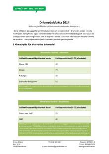 Drivmedelsfakta 2014