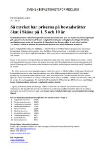 Så mycket har priserna på bostadsrätter  ökat i Skåne på 1, 5 och 10 år