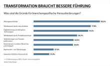 Trotz blendender Konjunktur droht deutschen Schlüsselindustrien wie dem Automobilsektor und Maschinenbau ein gravierender Strukturwandel