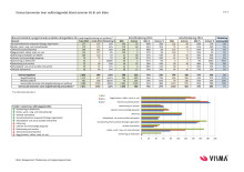 Vismas rapport över nyföretagandet bland seniorer 2014