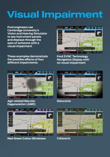 Speciell programvara gör att Fords tekniker kan se instrumentbrädan precis så som den ser ut för en person med nedsatt syn.