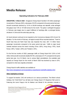 Operating Indicators for February 2020