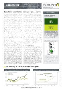 Barometer: Bomstærke amerikanske aktier på vej mod muren?