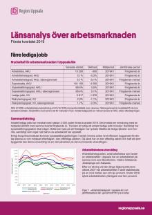 Länsanalys arbetsmarknad första kvartalet 2019