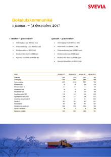 Bokslutskommuniké – 1 januari – 31 december 2017