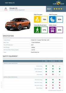 Citroen C4 Euro NCAP datasheet May 2021.pdf