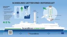 Rotorsejl på Scandlines' hybridfærge M/F Copenhagen